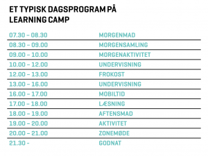 Dagsprogram Learning Camp